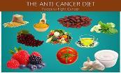 Anti Cancer Diet Powerpoint Presentation