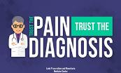 Trust The Pain, Trust The Diagnosis Powerpoint Presentation