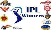 Indian Premier League Winners PowerPoint Presentation