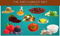 Anti Cancer Diet PowerPoint Presentation