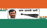 Aam Aadmi Party PowerPoint Presentation
