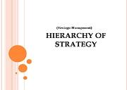 Hierarchy of Strategy Powerpoint Presentation