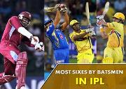 Highest Sixes by Batsmen in IPL Powerpoint Presentation