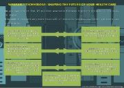 Wearable technology | Your Health Care Powerpoint Presentation