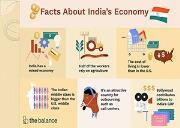 Indian Economy Trends Powerpoint Presentation