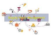 Supply Chain Management Powerpoint Presentation