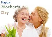 Happy Mothers Day Powerpoint Presentation
