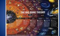 The Big Bang Theory (Rialto Unified School District) PowerPoint Presentation