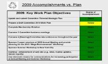 2007 Accomplishments Vs Plan PowerPoint Presentation