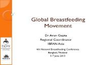 International Baby Food Action Network (IBFAN) the Global PowerPoint Presentation