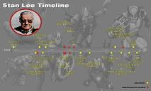 Stan Lee Timeline PowerPoint Presentation