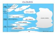 Cloud Computing and Grid PowerPoint Presentation