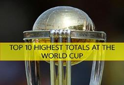 10 Highest Totals at the World Cup PowerPoint Presentation
