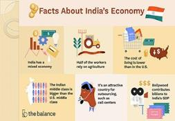 Indian Economy Trends PowerPoint Presentation