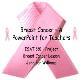 Breast Cancer In Women Powerpoint Presentation