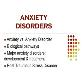 About ANXIETY DISORDERS Powerpoint Presentation