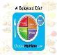 A Balanced Diet klakulakbiology Powerpoint Presentation